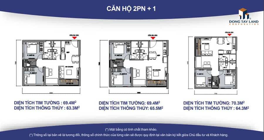 Căn hộ 2PN chiếm tỷ lệ cao nhất với đa dạng căn hộ phù hợp với mọi người.