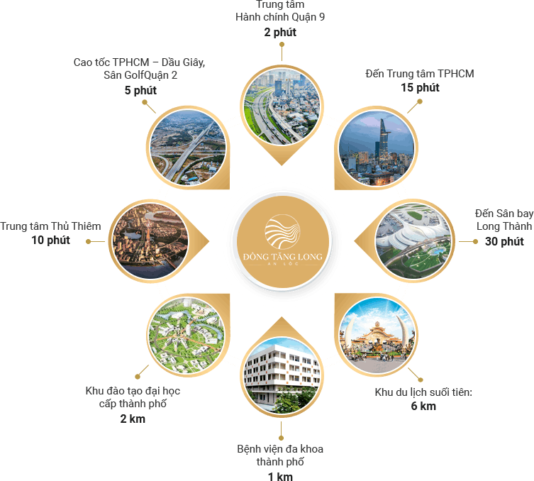Vị trí dự án Đông Tăng Long